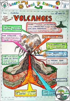 "VOLCANOES - ""Doodle Notes"""