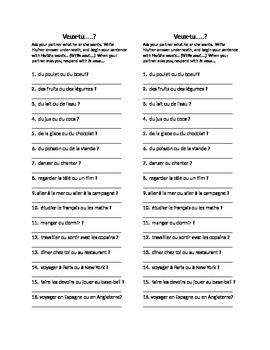 VOULOIR : speaking & writing activity