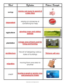 VS.4 - Colonial Life Vocabulary Chart