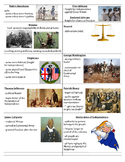 VS 5 Picture Cards - Revolutionary War