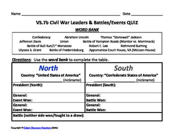 VS7b Civil War Leaders Battles Events QUIZ Virginia Studies