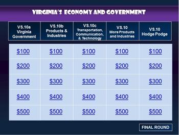 Virginia Studies VS.10 Review Jeopardy