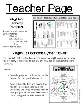VS.10 Virginia Government, Geography, and Economics