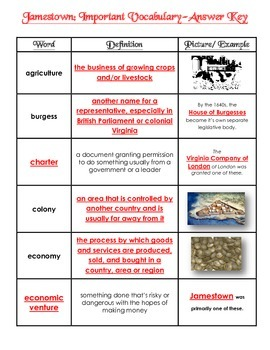 VS.3 - Jamestown Vocabulary Chart