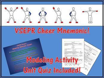 Ap Chemistry Vsepr Quiz