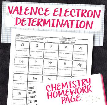Valence Electron Determination Practice Chemistry Homework Worksheet