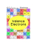 Valence Electrons Coloring Activity Chemistry Science PDF Printable