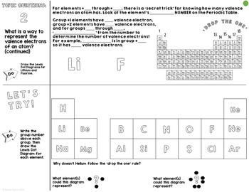 Valence Electrons Lewis Dot Diagrams Cornell Doodle Notes and Powerpoint
