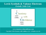 Lewis Symbols & Valence Electrons