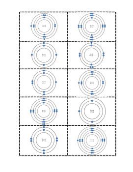 Valence Electrons (Reactivity)Task Cards/Atom Sorting Actvivity