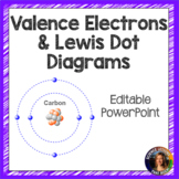 Valence Electrons and Lewis Dot Diagrams Powerpoint