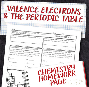 Valence Electrons and the Periodic Table Chemistry Homework Worksheet
