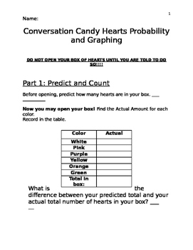 Valentine Conversation Hearts Probability and Graphing