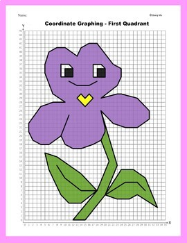 Valentine Coordinate Graphing Picture: Violets Are Blue