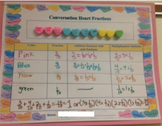 Valentine's Day Fractions-Conversation Hearts Project