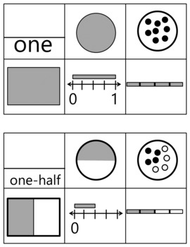 Valentine's Day Activities Equivalent Fractions On A Number Line Math Centers