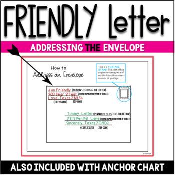 Friendly Letter Templates Valentine Version