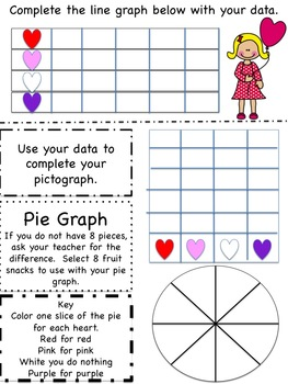 Valentine Fruit Snack Graphing and Fractions