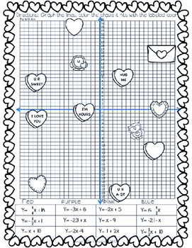 Functions, graphing Valentines