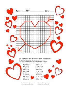 valentine day graph by math to the core teachers pay teachers. Black Bedroom Furniture Sets. Home Design Ideas