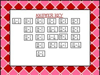 Reducing Fractions