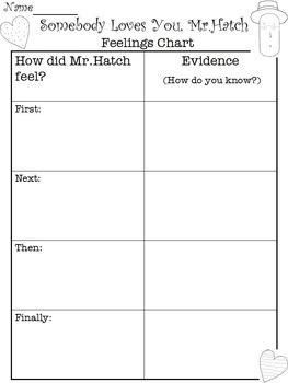 Somebody Loves You, Mr. Hatch - Valentine Literacy Activities