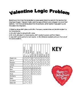 Valentine Logic and Venn Diagram Bundle