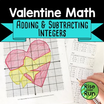 Valentine Math, Mystery Graph with Integer Operations