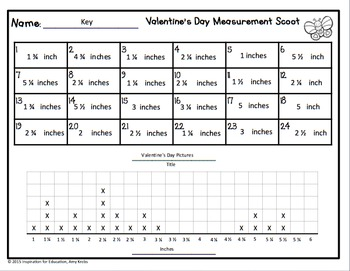 Valentine Measurement and Line Plots Scoot
