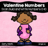 Valentine Numbers: Scan, Build and Write