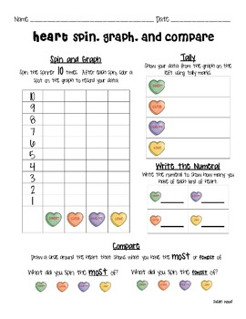 Valentine Spin and Graph with Math