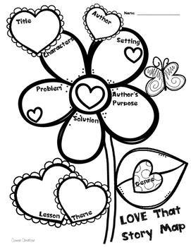 Valentine Story Map