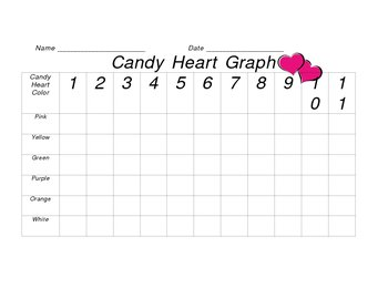 Valentine Sweet Heart Candy Graph w/BCR
