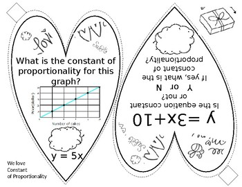Valentine Template  Editable for any Subject/Assignment with 7th Math RP