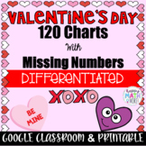 Valentine's Day 120 Charts with Missing Numbers Differentiated Google Classroom