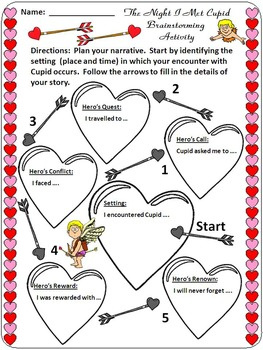 Valentine's Day Activity: Who is Cupid? Valentine's Day Writing Activity - Color