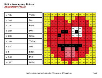 Valentine's Day: 3-Digit Subtraction -  Mystery Pictures