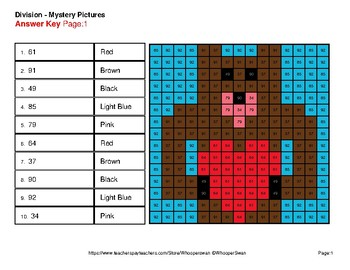 4-Digit by 2-Digit Division - Color-By-Number Valentine's Math Mystery Pictures