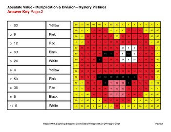 Absolute Value - Multiplication & Division -  Valentine's Math Mystery Pictures