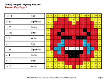 Adding Integers - Color-By-Number Valentine's Math Mystery Pictures