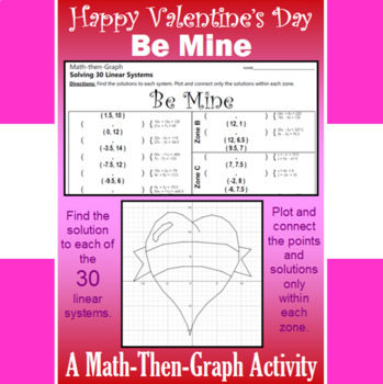 Valentine's Day - Be Mine - A Math-Then-Graph Activity - Solve 30 Systems