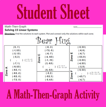Valentine's Day - Bear Hug - A Math-Then-Graph Activity - Solve 15 Systems