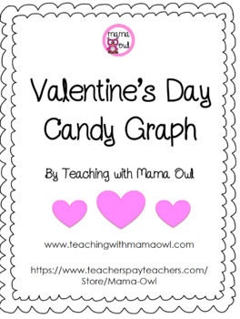 Valentine's Day Candy Graph