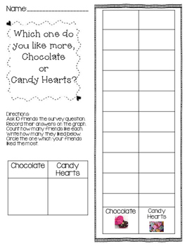 Valentine's Day Candy Graphing Activity