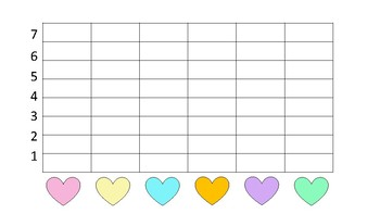 Valentine's Day Candy Heart Sorting Mat and Bar Graph