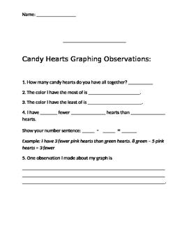 Valentine's Day Candy Hearts Bar Graph