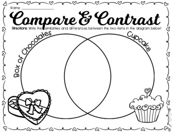 Valentine's Day Compare & Contrast Venn Diagram Templates (((3 PAGES)))