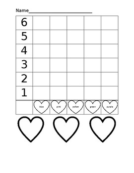 Valentine's Day Conversation Heart Graph