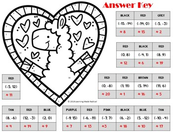 Valentine's Day Coordinate Graphing (4 Quadrants) Color By Number Activity