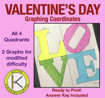 Valentines Day Coordinate Plane Worksheets & Teaching Resources | TpT